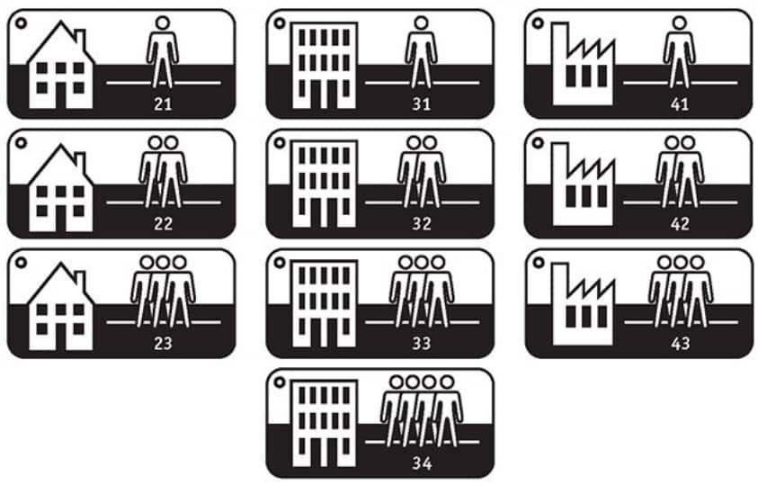 Классы износостойкости ковролина